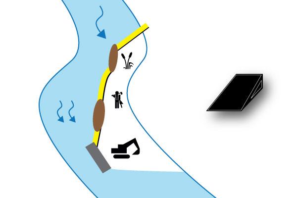 rzeka cofferdams na ławicy