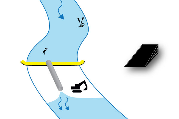 kanalizacja rzeki