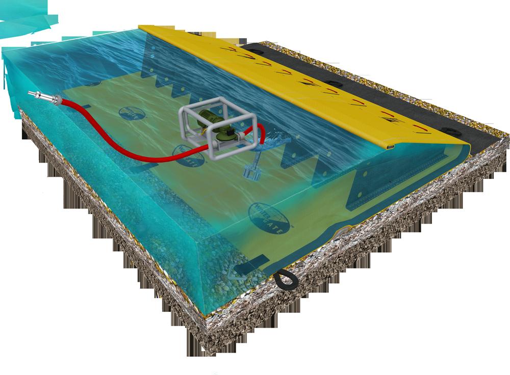 Zasada tamy Water Gate dla zewnętrznej obrony przeciwpożarowej