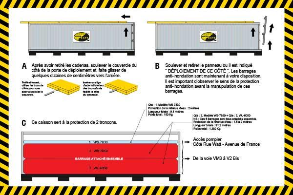 ochrona przeciwpowodziowa pakowana w pojemnik