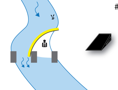 Przypadek 3 Grodzica wsparta o filar mostowy