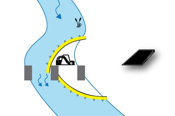 """"""" Elastyczne koferdamy Water-Gate ©. Schemat podwójnej instalacji w L powyżej i poniżej z podporą na filarze mostu Niski spadek. Przypadek 4bis"""""""