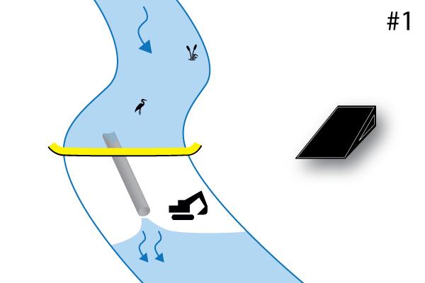 Koferdam Elastyczny Water-Gate ©. Schemat instalacji prostopadłej do cieku wodnego. Przypadek 1