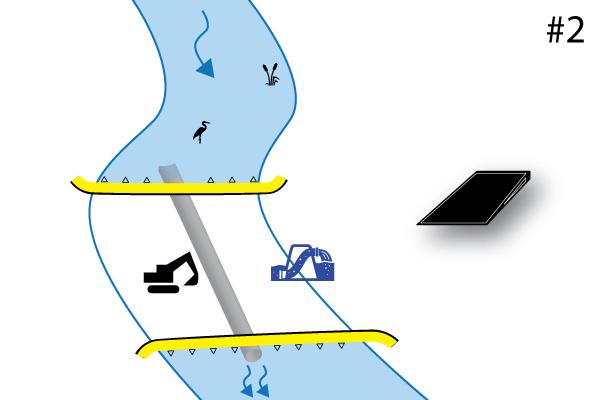 Elastyczne koferdamy Water-Gate ©. Schemat instalacji prostopadłej do cieku wodnego z 2 grodzicami górnymi i dolnymi, od stóp do głów. Przypadek 2