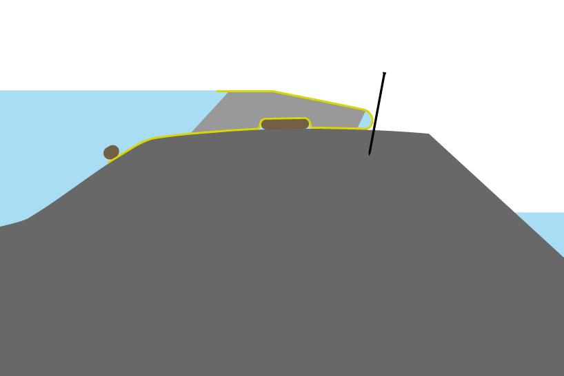 Umieszczenie elastycznej koferdamu na parapecie z szerokim grzebieniem. Balastowanie krawędzi natarcia i worka z piaskiem pod grodą w celu wzmocnienia sił tarcia.