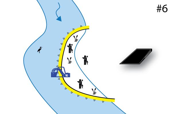 Elastyczne koferdamy Water-Gate©. Schemat instalacji w kształcie litery U | Instalacja równoległa do cieku wodnego. Przypadek 6